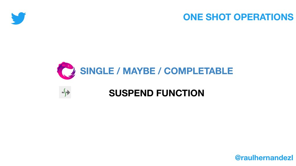 ONE SHOT OPERATIONS SINGLE / MAYBE / COMPLETABL...