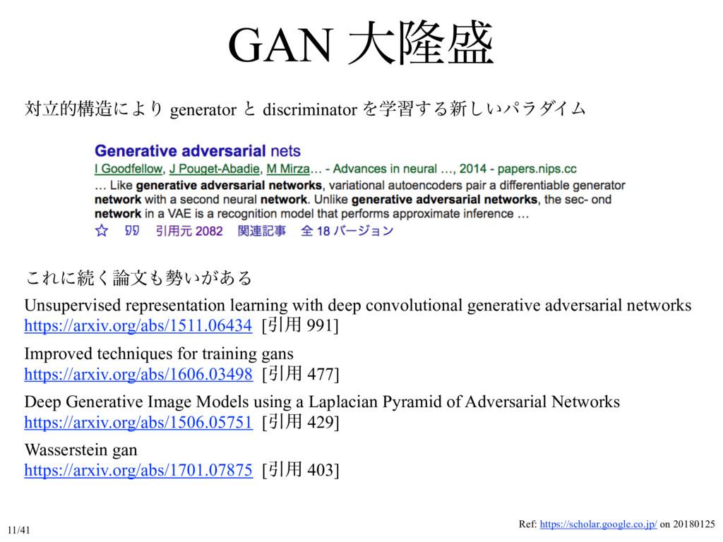 GAN େོ ରཱతߏʹΑΓ generator ͱ discriminator Λֶश͢...