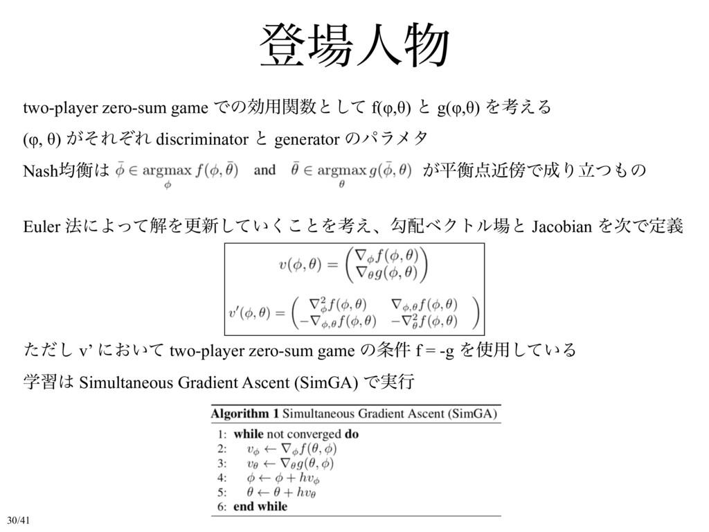 ొਓ two-player zero-sum game Ͱͷޮ༻ؔͱͯ͠ f(φ,θ) ...