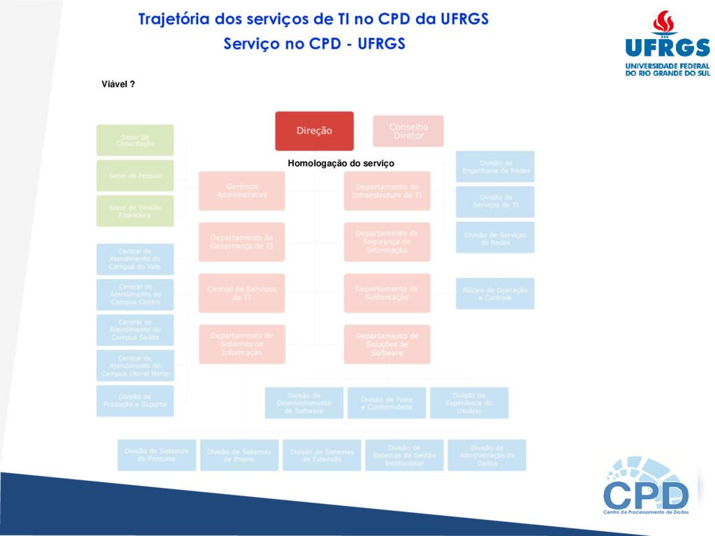 Homologação do serviço Trajetória dos serviços ...