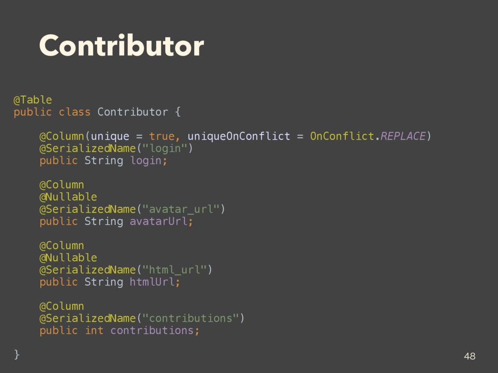 Contributor @Table public class Contributor {...