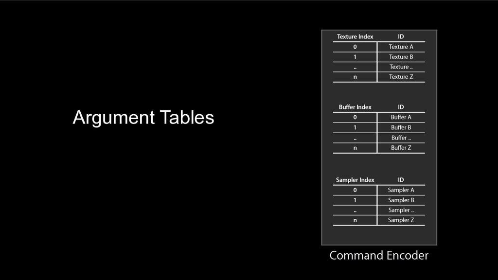 Argument Tables