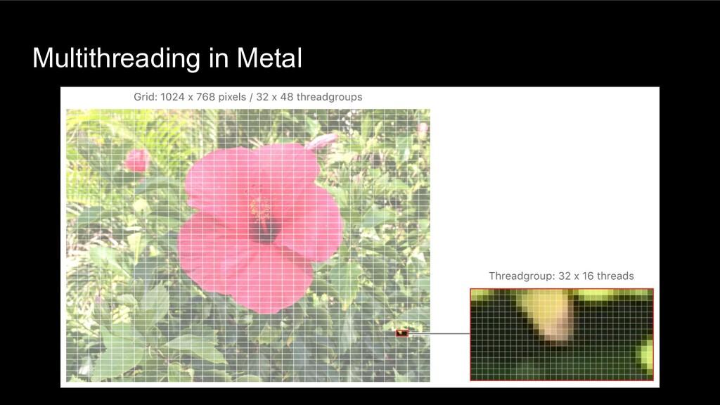 Multithreading in Metal