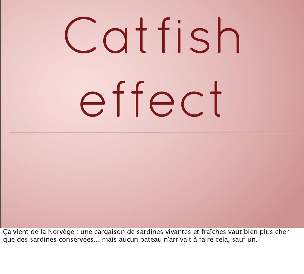 Catfish effect Ça vient de la Norvège : une car...