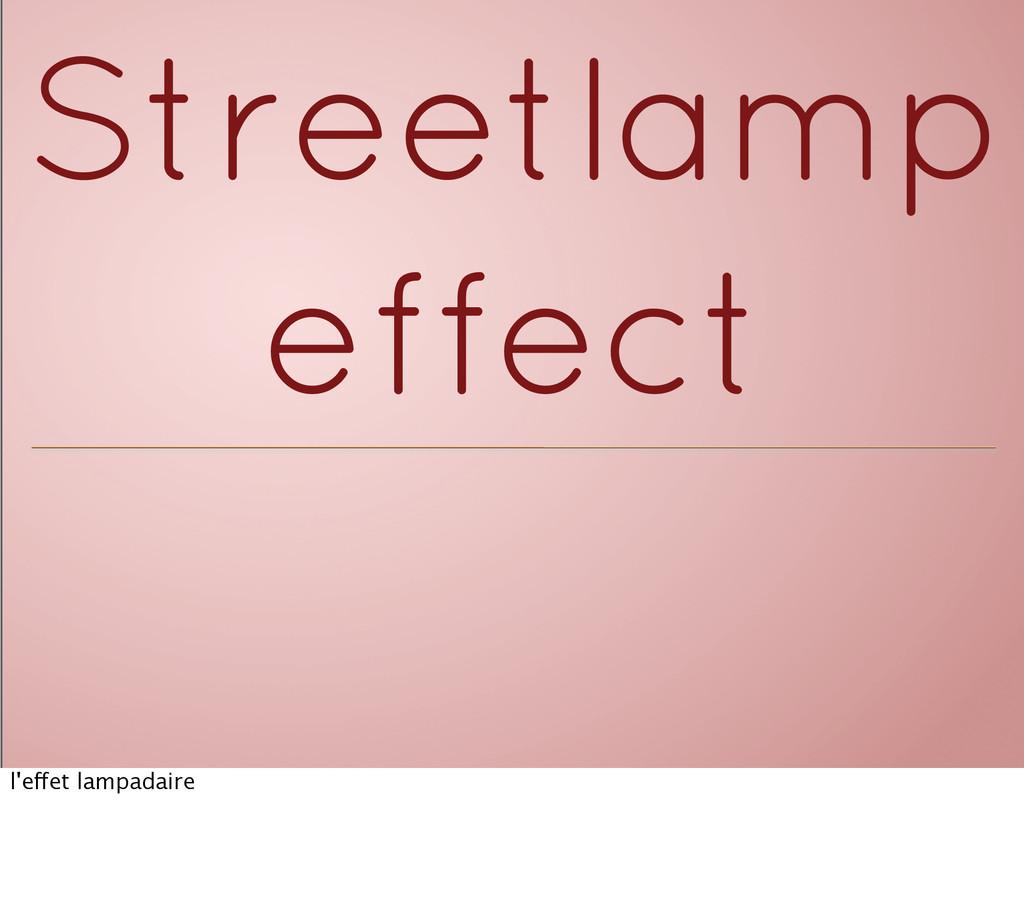 Streetlamp effect l'effet lampadaire