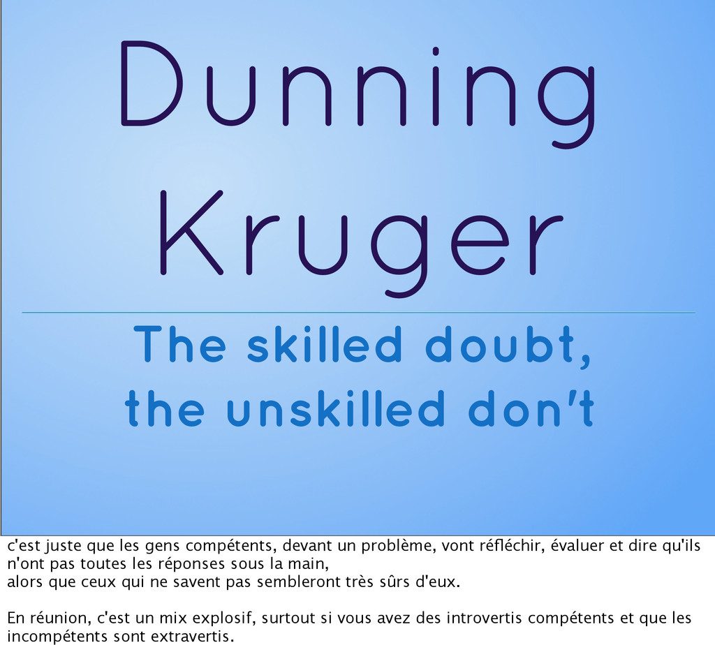 Dunning Kruger The skilled doubt, the unskilled...