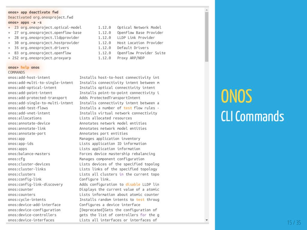 onos> app deactivate fwd Deactivated org.onospr...