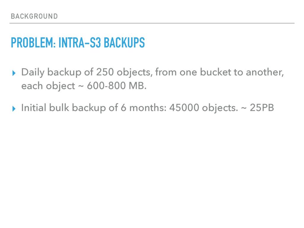 BACKGROUND PROBLEM: INTRA-S3 BACKUPS ▸ Daily ba...