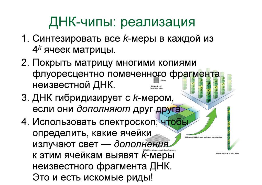 ДНК-чипы: реализация 1. Синтезировать все k-мер...