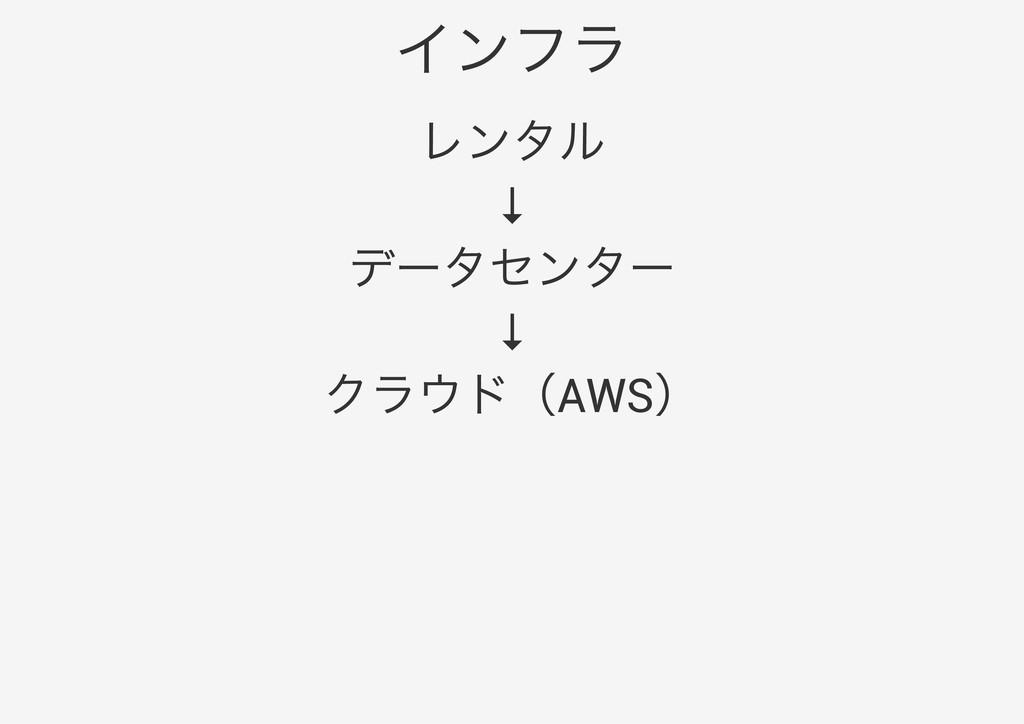↓ ↓ AWS