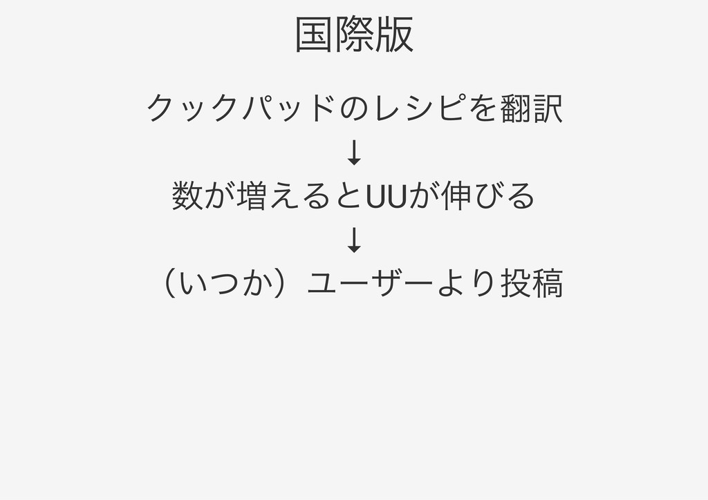 ↓ UU ↓
