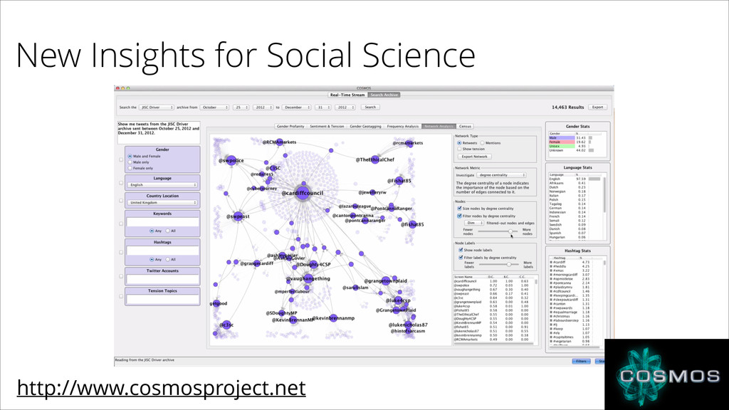 New Insights for Social Science http://www.cosm...