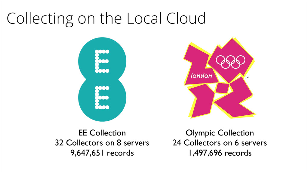 Collecting on the Local Cloud EE Collection  ...