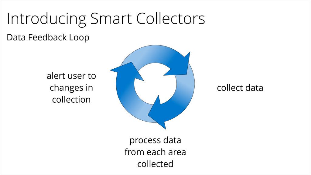 Introducing Smart Collectors Data Feedback Loop...