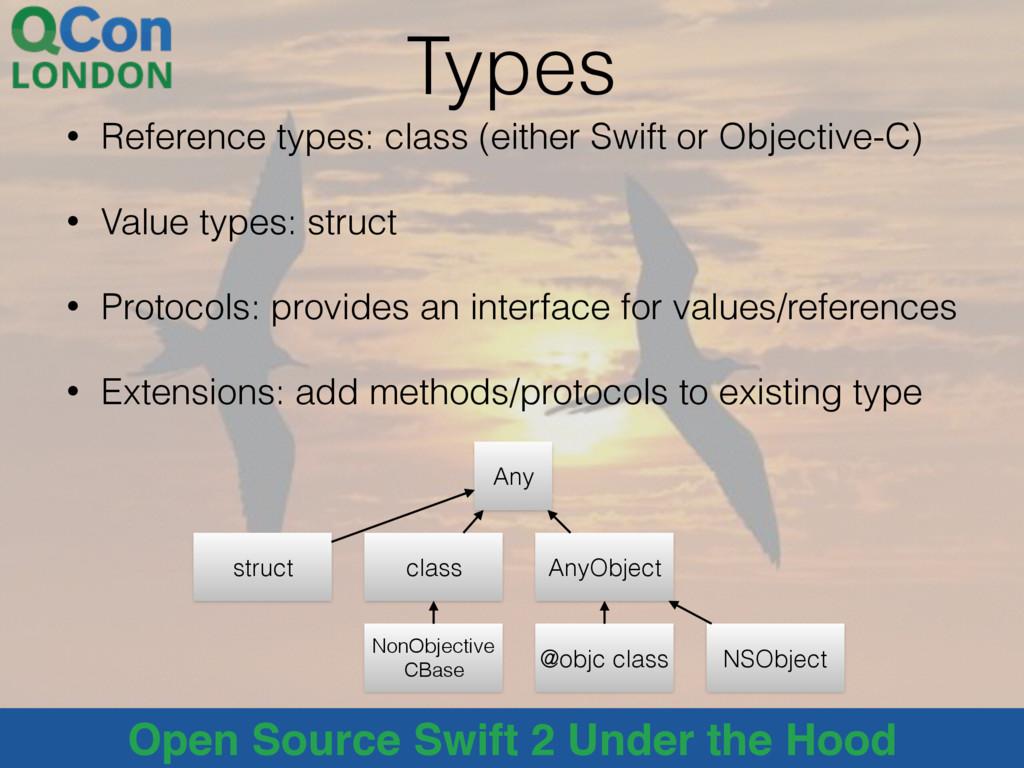 @alblue Open Source Swift 2 Under the Hood Type...