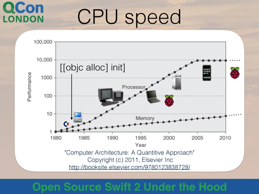 "Open Source Swift 2 Under the Hood CPU speed ""C..."