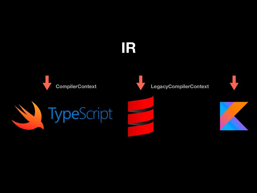 IR CompilerContext LegacyCompilerContext