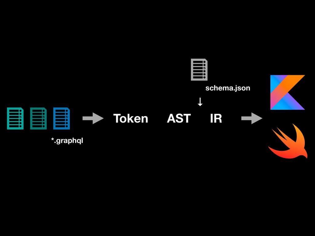 schema.json *.graphql Token AST IR →
