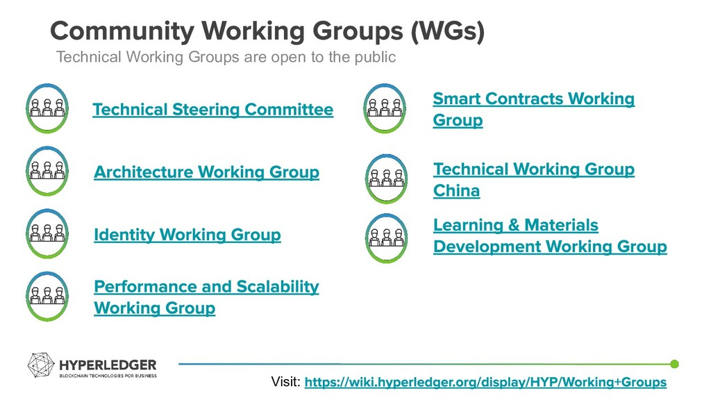 Technical Working Groups are open to the public...