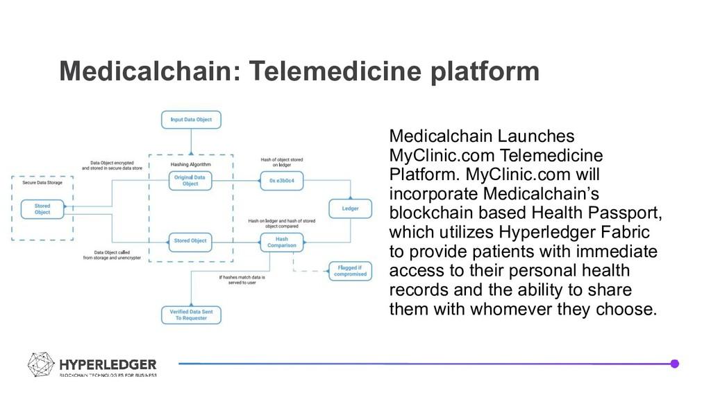 Medicalchain: Telemedicine platform Medicalchai...