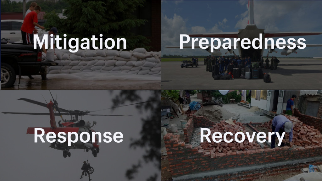 Mitigation Preparedness Response Recovery