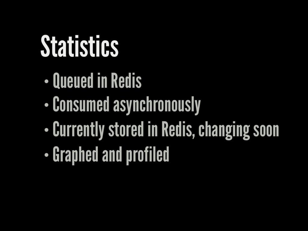 Statistics Queued in Redis Consumed asynchronou...
