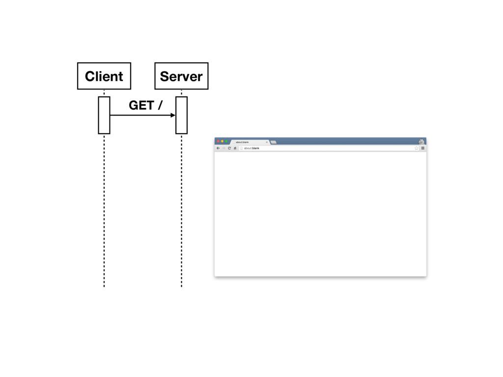 Client Server GET /