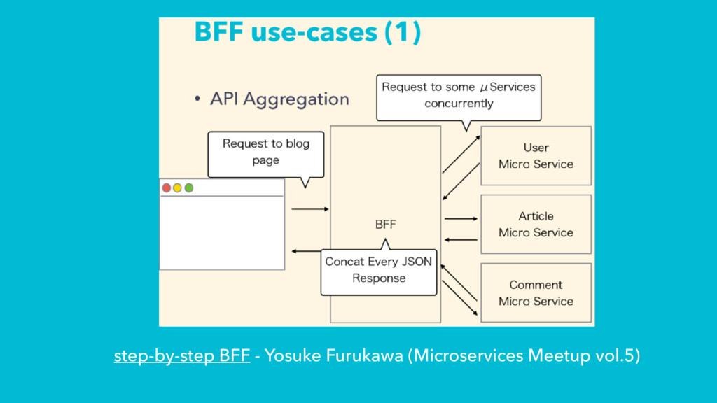 step-by-step BFF - Yosuke Furukawa (Microservic...