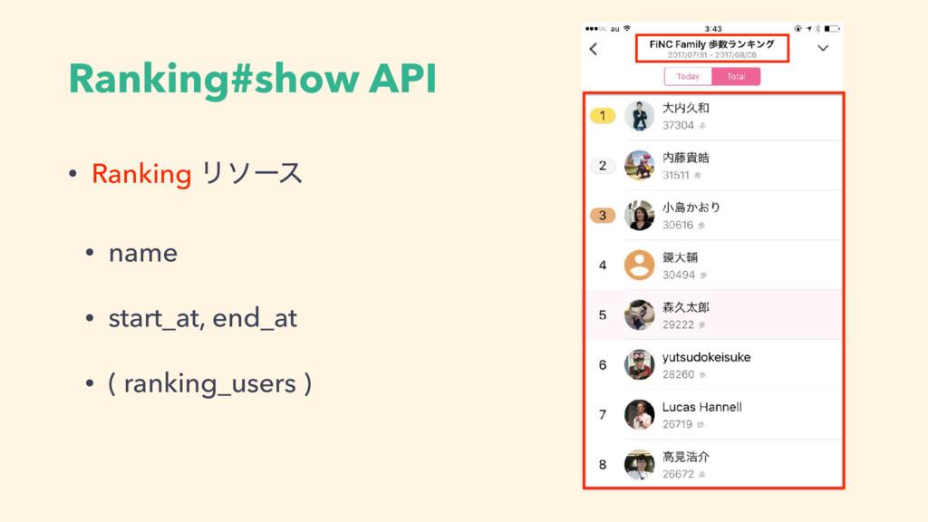 Ranking#show API • Ranking Ϧιʔε • name • start_...
