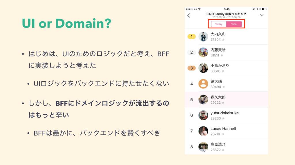 UI or Domain? • ͡ΊɺUIͷͨΊͷϩδοΫͩͱߟ͑ɺBFF ʹ࣮͠Α͏ͱ...