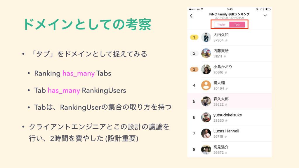 υϝΠϯͱͯ͠ͷߟ • ʮλϒʯΛυϝΠϯͱͯ͠ଊ͑ͯΈΔ • Ranking has_ma...