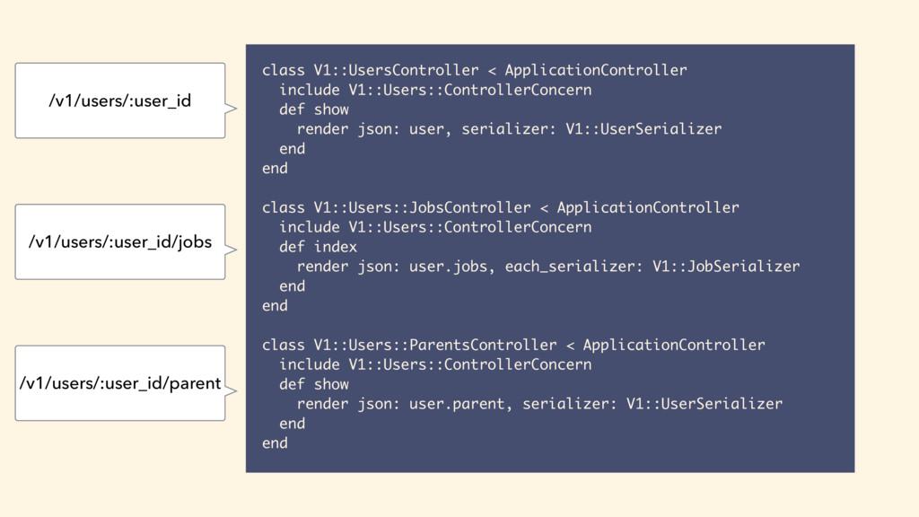 class V1::UsersController < ApplicationControll...