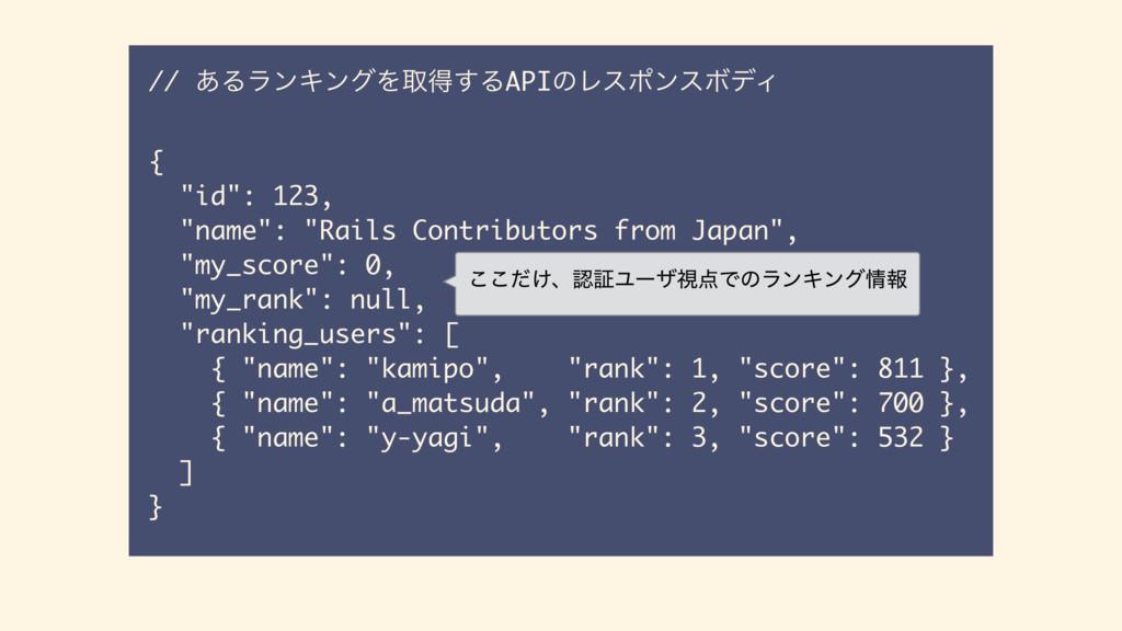 "// ͋ΔϥϯΩϯάΛऔಘ͢ΔAPIͷϨεϙϯεϘσΟ { ""id"": 123, ""name""..."