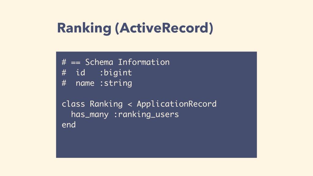 Ranking (ActiveRecord) # == Schema Information ...