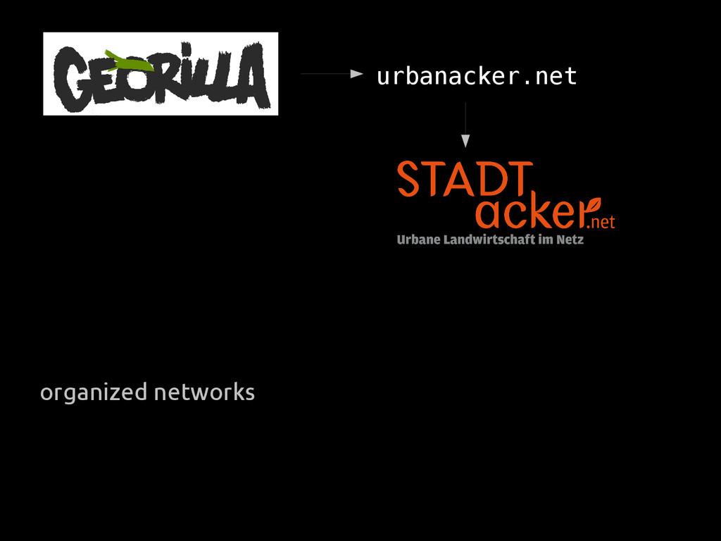 organized networks urbanacker.net