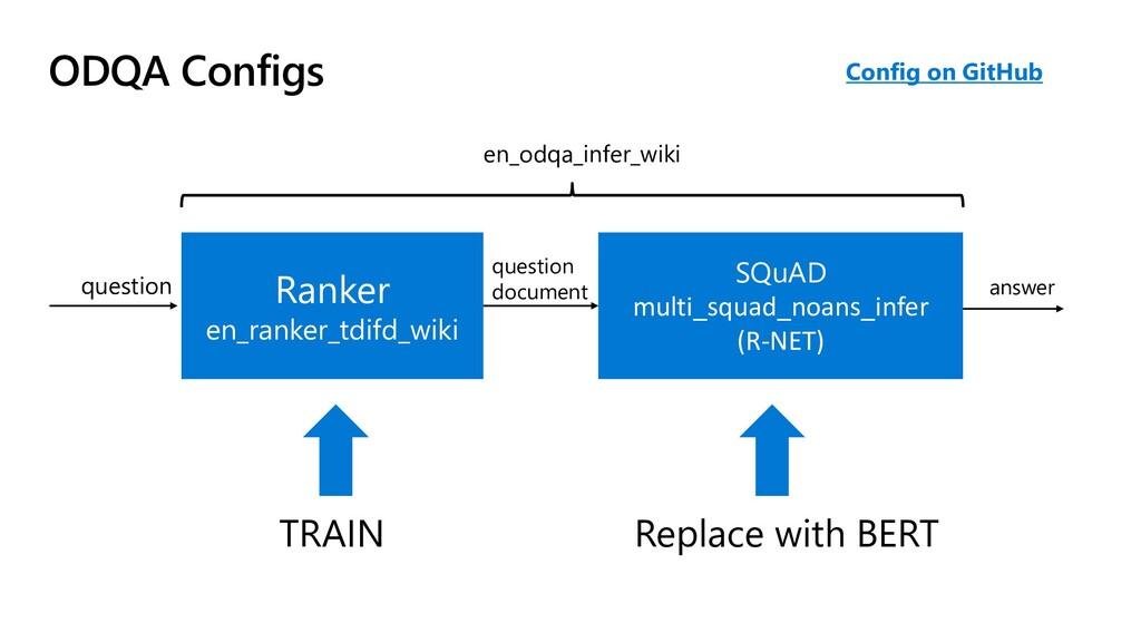 ODQA Configs Ranker en_ranker_tdifd_wiki SQuAD ...