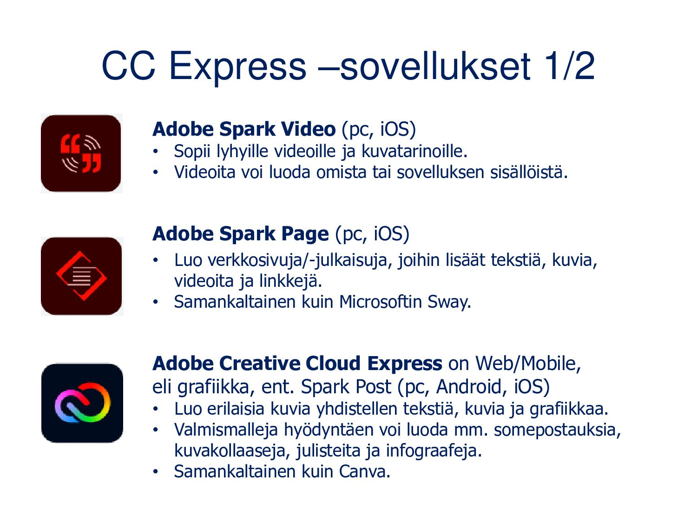 Adobe Sparkin sovellukset Spark Video (pc, iOS)...