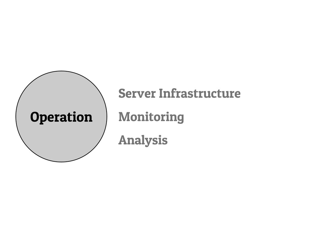 Operation Server Infrastructure Monitoring Anal...