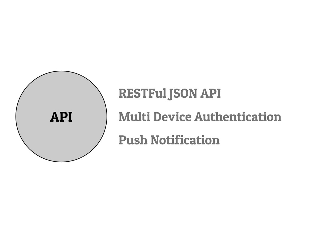 API RESTFul JSON API Multi Device Authenticatio...