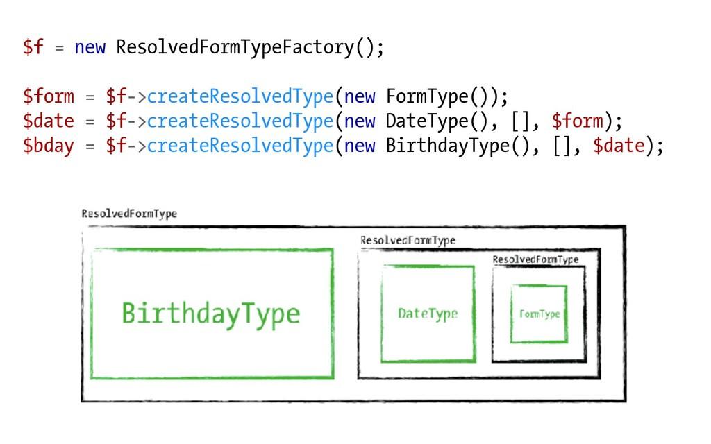 $f = new ResolvedFormTypeFactory(); $form = $f-...
