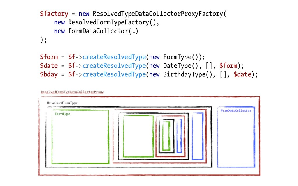 $factory = new ResolvedTypeDataCollectorProxyFa...
