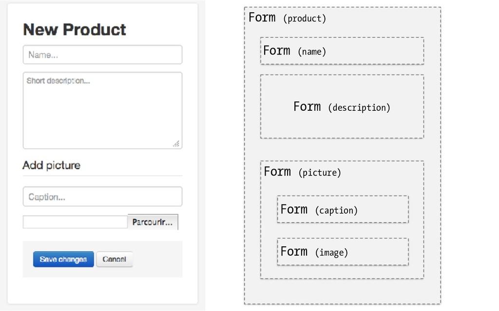 Form (name) Form (description) Form (caption) F...