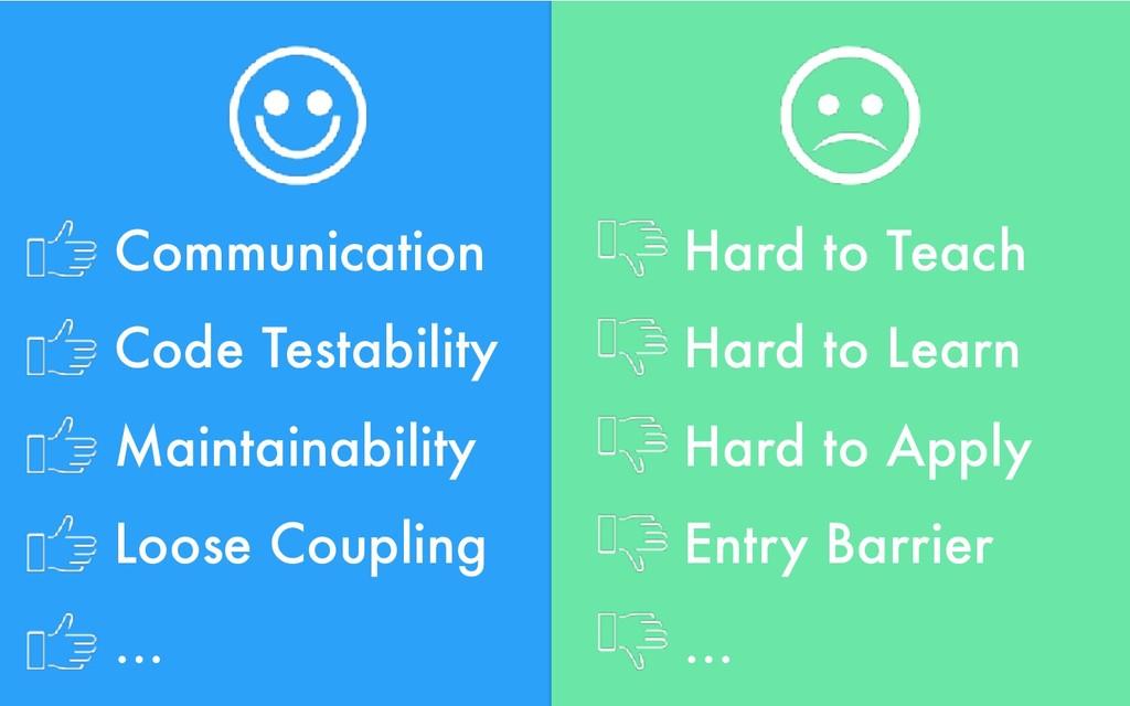 Communication Code Testability Maintainability ...