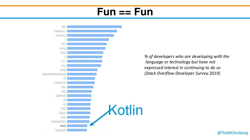 @ToddGinsberg Fun == Fun Kotlin % of developers...