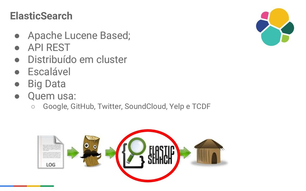 ElasticSearch ● Apache Lucene Based; ● API REST...