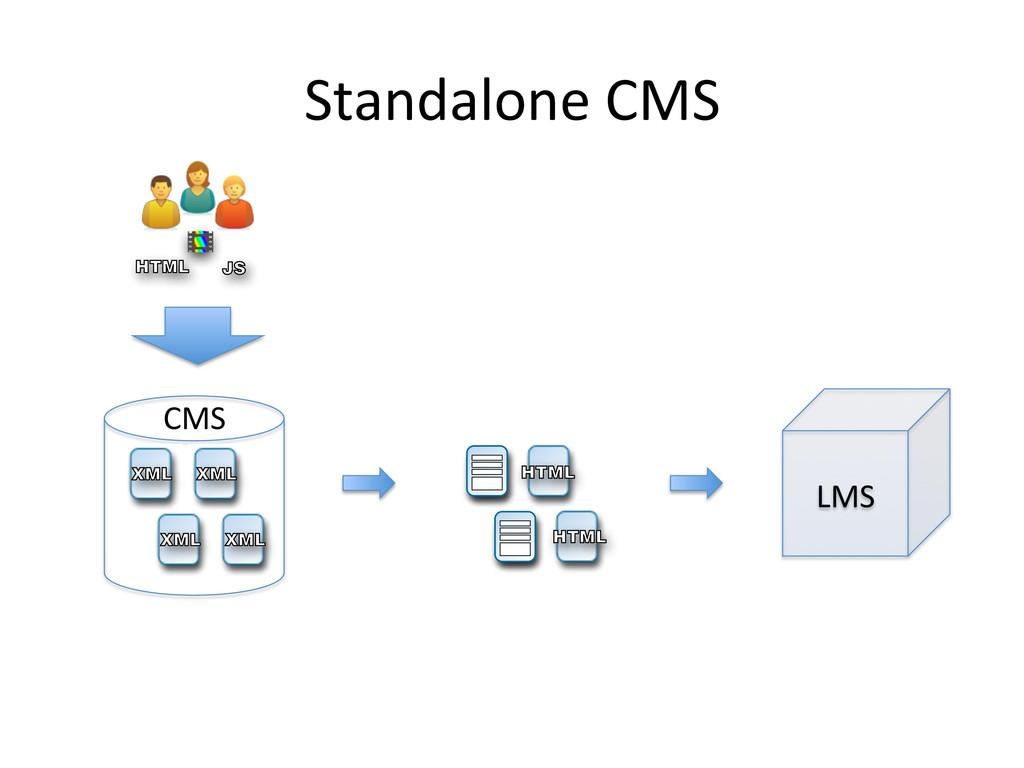 Standalone CMS  LMS  JS HTML a  CMS...