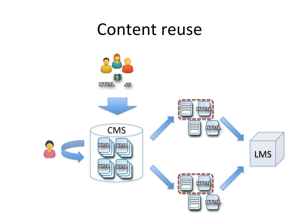 VB JS HTML CMS  XML XML XML XML Content r...