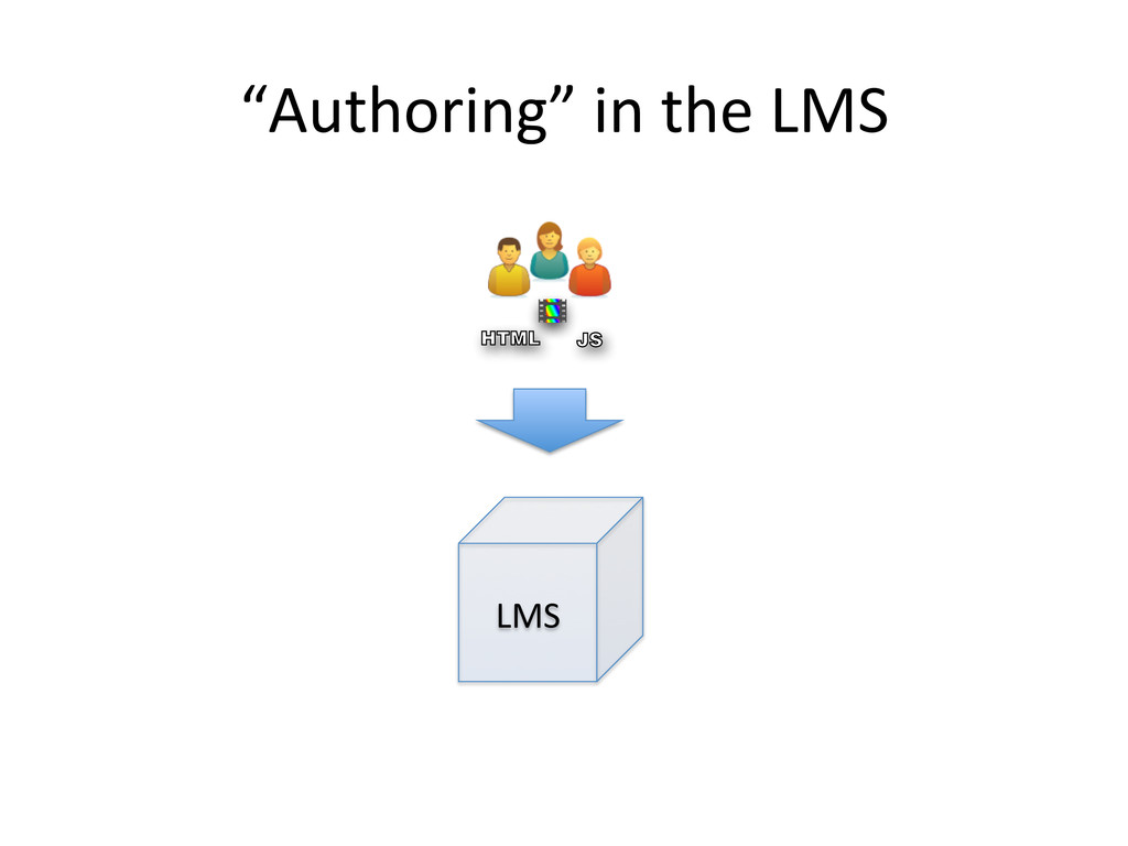 """""""Authoring"""" in the LMS  VB JS HTML ..."""