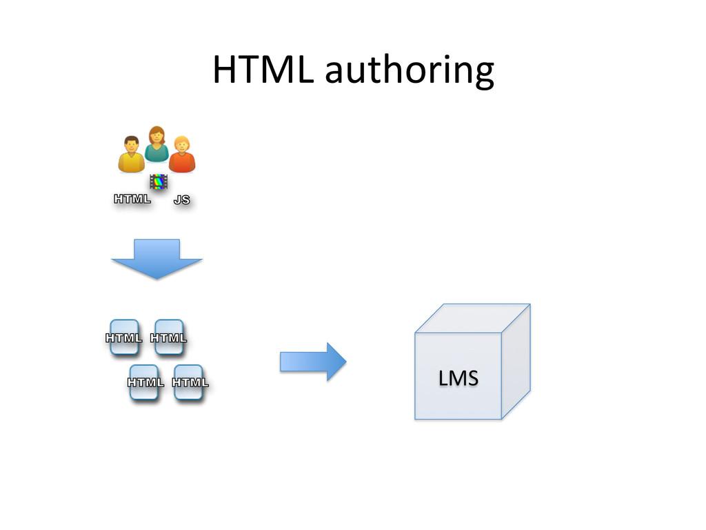 HTML authoring  HTML HTML HTML HTML VB JS...
