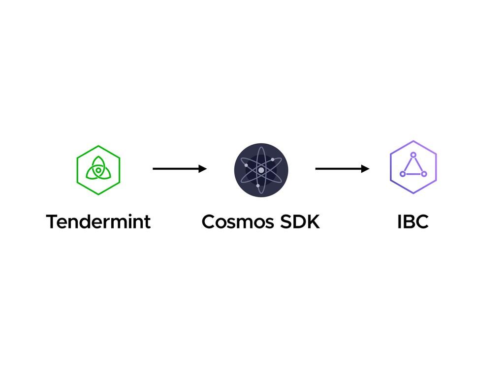 Cosmos SDK IBC Tendermint
